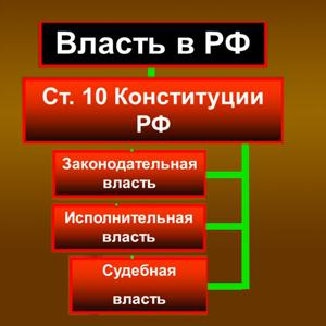 Органы власти Окуловки